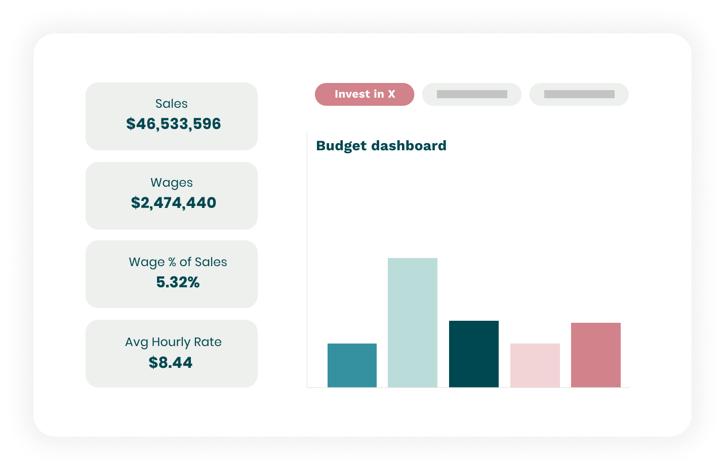 Labour budget calculations-1