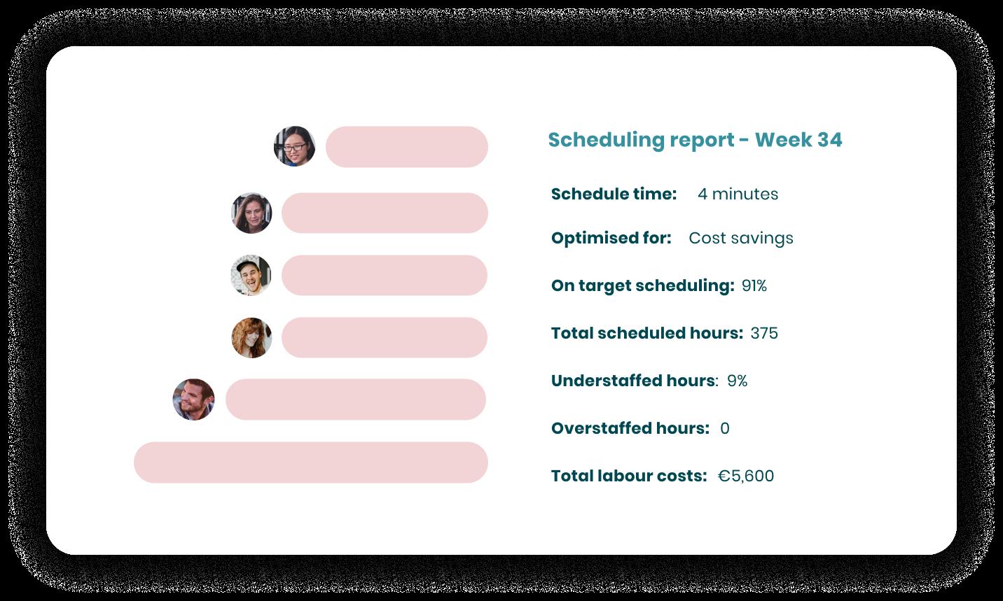Reduce scheduling-2